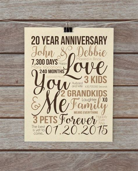 20th anniversary gift unique custom wall art choose your colors personalized design for home