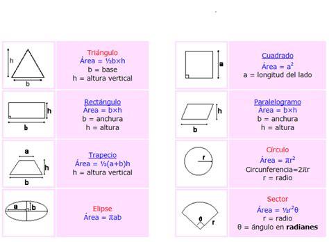 figuras geometricas con formulas areas y perimetros de figuras geometricas planas imagenes