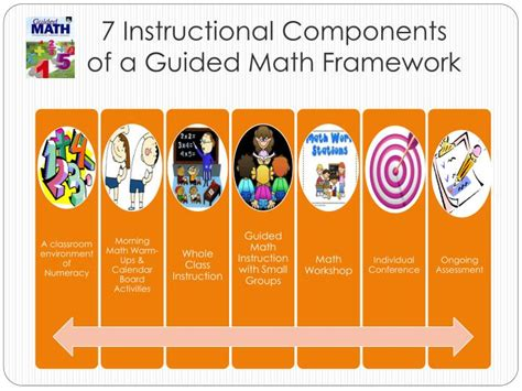 math workshop grade 1 a framework for guided math and independent practice books ppt guided math july 18 2012 powerpoint presentation