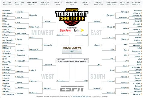 march madness bracket names funny creative march madness bracket names 2016