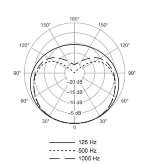 wiring diagrams firebird wiring diagram wiring
