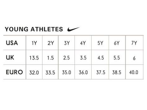 nike vs adidas shoe sizes adidou