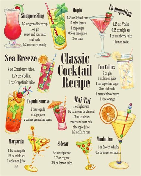 Classic Cocktail Recipe Humour Wall Sign Retro Art