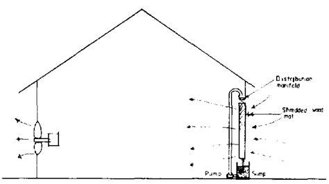 evaporative cooler motor wiring diagram get free image