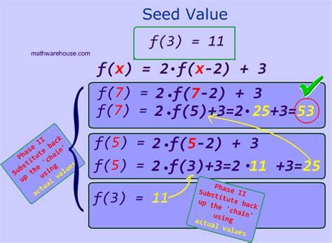 define recursive pattern in math recursive sequences grade 12 resourceaholic new gcse