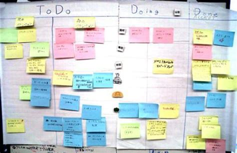 agile story mapping release planning software process story mapping and vs process maps