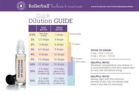 17 best ideas about doterra 17 best ideas about doterra product guide on pinterest