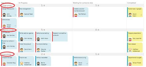 sharepoint calendar workflow sharepoint kanban web part and app major updates