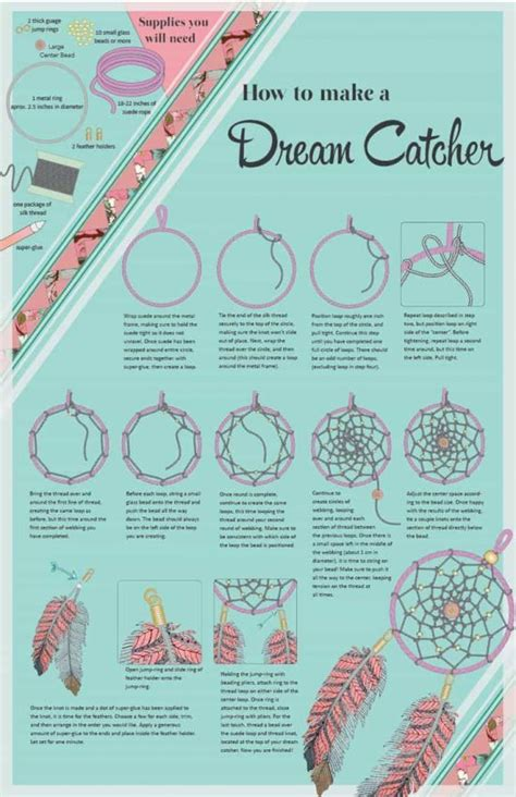 how to make a dream house doily dream catcher the best collection of ideas the whoot