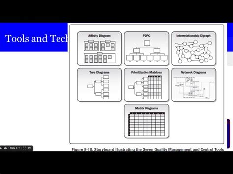 online tutorial for qc pmp 174 exam prep online pmp tutorial 47 executing process