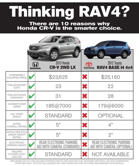 towing capacity subaru what is the towing capacity of a 2015 toyota rav4 autos post