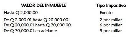 ejemplo de formulario impuestos de inmuebles villa nueva norma la forma para calcular el iusi