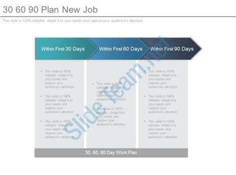 30 60 90 plan new job powerpoint templates powerpoint