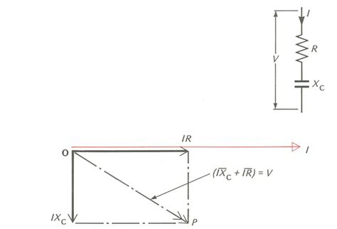 capacitive reactance of ohms engineering photos and articels engineering search engine chapter 11 impedance ohm s