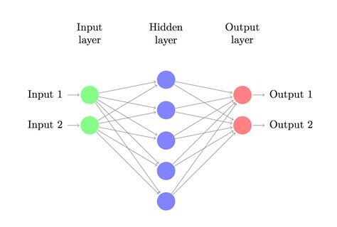 neural net implementing a neural network from scratch in python an
