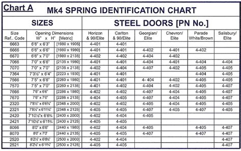 Pin garage door header sizing chart expert with consider before on