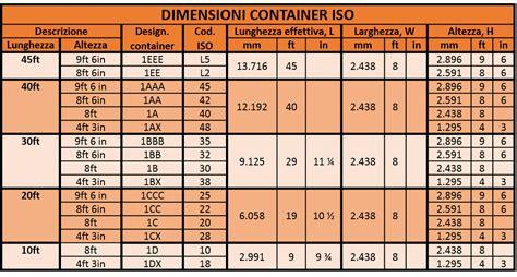 misure telaio porte interne misure porte interne standard misure porte