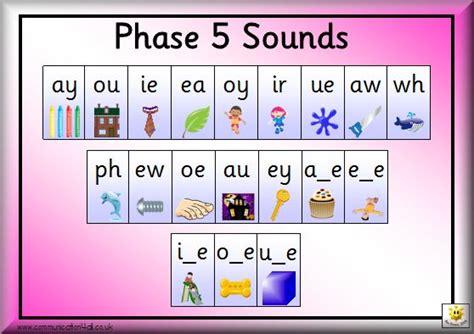 Jolly Phonics Sound Mat by Phase 5 Sound Chart Phonics Phonics And