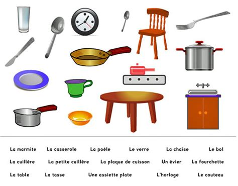 vocabulaire ustensiles de cuisine autour de la gastronomie la cuisine vocabulaire de base