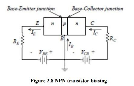 npn transistor material bipolar junction study material lecturing notes assignment reference wiki description