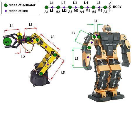 robot arm torque calculator robotshop blog