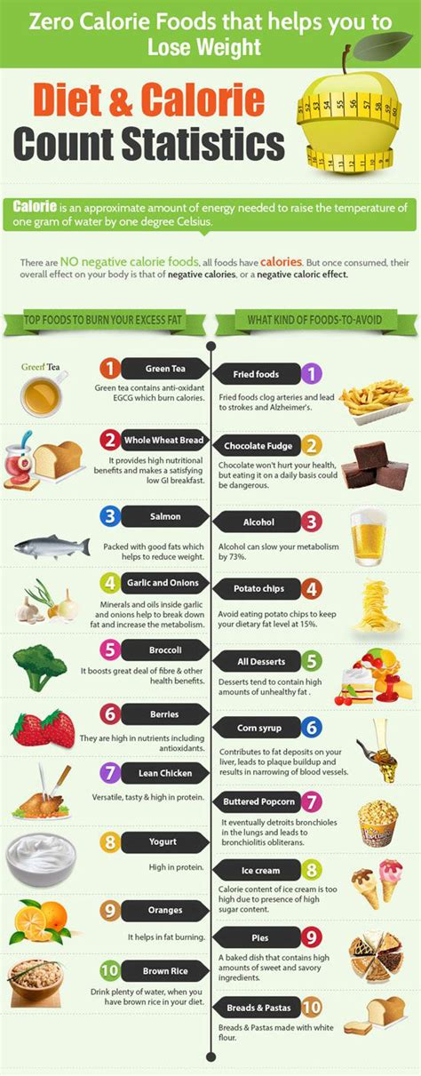 vegetables zero calories zero calorie foods that help you lose weight while