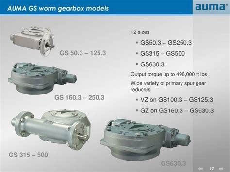 auma wiring diagrams am01 1 bettis actuator diagrams 2005