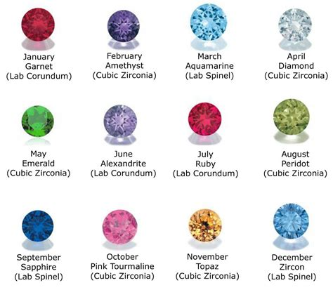 color birthstones gs creations handmade jewelry birthstone color chart