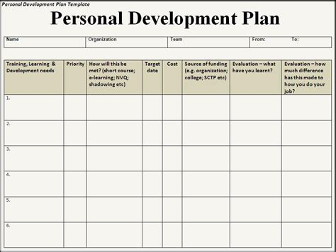 personal development plan samples kays makehauk co