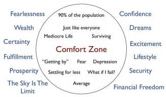 get out of your comfort zone officina scripta manent