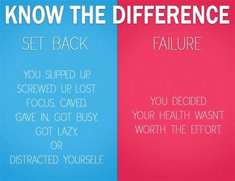 4 Health Posts Worth Thinking About by The Difference Between A Set Back And Failure Get