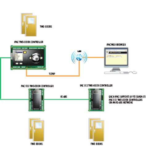 pac reader wiring diagram 25 wiring diagram images