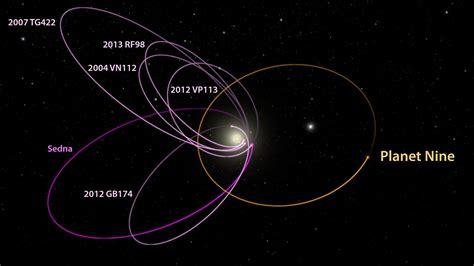 Nasa Planet X Nibiru Seen Near The Sun By Telescope Nibiru Planet X Nasa Page 2 Pics About Space