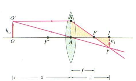 imagenes virtuales en lentes convergentes fisica para todos lentes convergentes divergentes