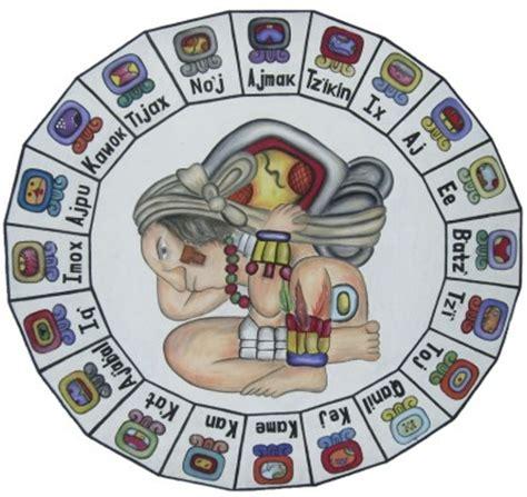 imagenes nahuales mayas el nacimiento y su significado cultura q 180 eqchi 180