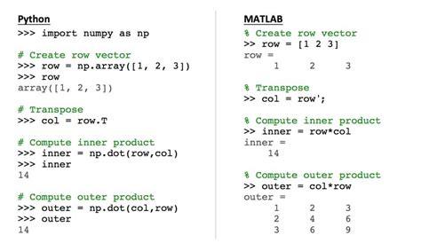inner function python matlab vs python top reasons to choose matlab matlab