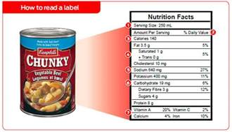 food labels decoded coaching association of canada