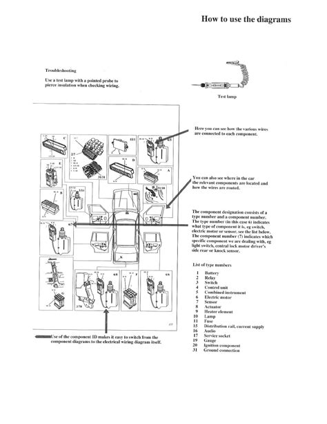 diagram 1992 volvo 740 940 turbo fuse auto engine and