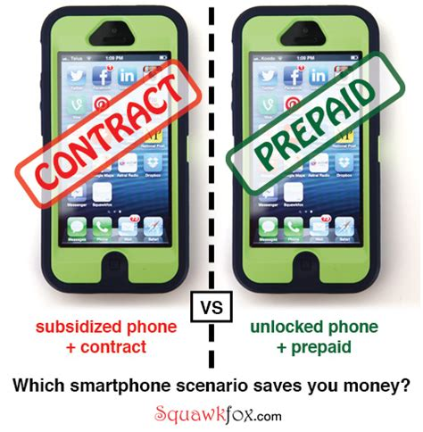 call me maybe: why my $783 unlocked iphone is a ringin