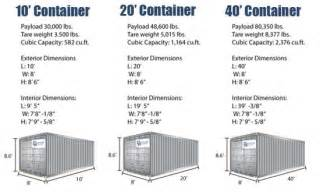 Shipping Container Portamini Storage Shipping Container Dimensions Amp Sizes