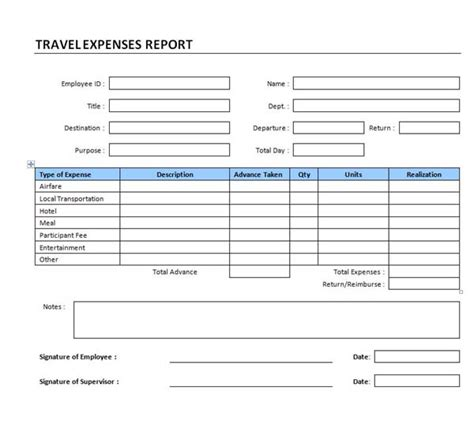 travel expenses report template microsoft word templates