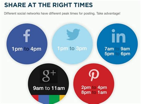 when is the best time to look for an apartment the best times to post on social media accounts