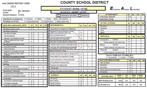 standards based report card kindergarten assessments
