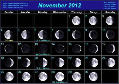 Calendar W Moon Phases Moon Phases