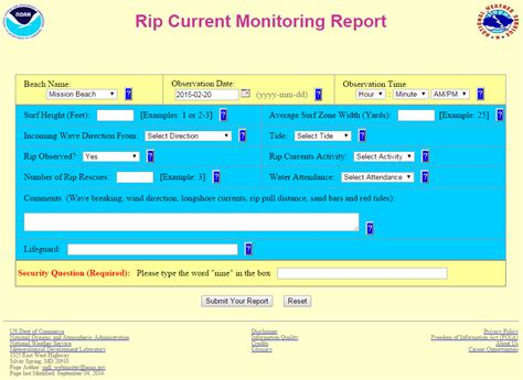 Rip Report by Rip Current Monitor