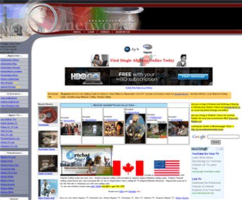Afghan Chat Room by Afghansite Afghanistan Afghan Afghan Tv