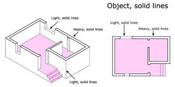 types of architectural plans architectural drawing typesghantapic