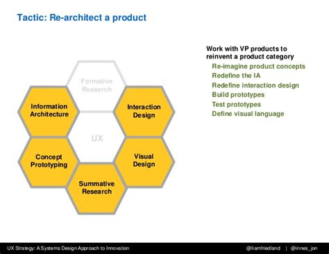 design approach ux strategy a systems design approach to innovation
