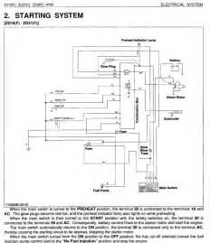 L260 Kubota Wiring Diagram Kubota Zd326 Wiring Diagram Google Search Misc