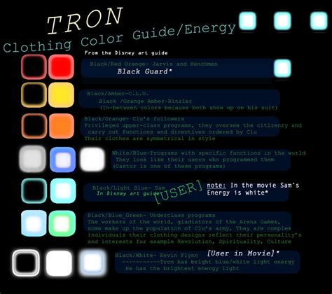 Is The Color Of Energy by Legacy Energy Guide By Alebireo On Deviantart
